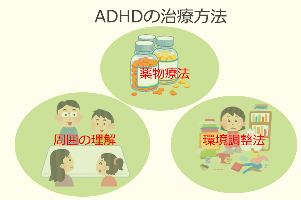 adhd-feature3